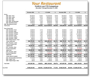 profit and loss restaurant template